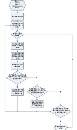 多元线性回归指的是在回归分析中
