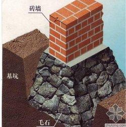 丁或三顺一丁砌法    就是砌墙的时候.砖有几种方法.比如高清图片