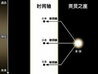 英灵解释1.jpg
