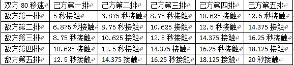 战场地图介绍1.png