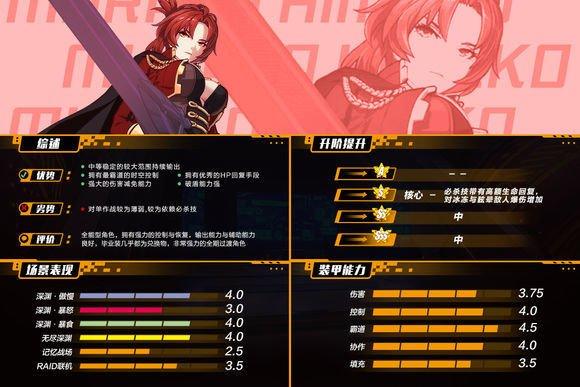 【崩坏3】2.1版本全角色图鉴-图文版(附全角色排行榜)-41.jpg