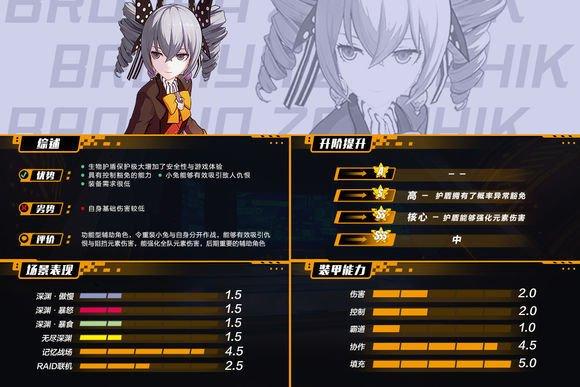 【崩坏3】2.1版本全角色图鉴-图文版(附全角色排行榜)-33.jpg