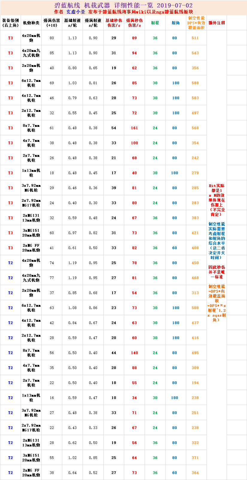 机炮航弹.png