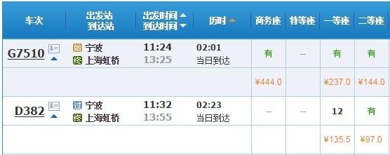 宁波到上海虹桥火车站高铁票大概多少邓超_3