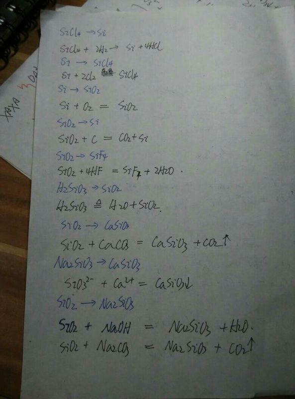 高中无机化学方程式,求包括!(纠错v高中条件等细高中19中郑州图片