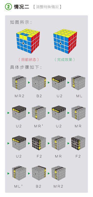 四阶魔方中处理三阶不会出现的情况教程视频。