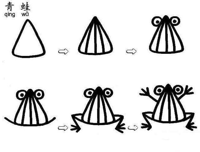 青蛙简笔画,小青蛙简笔画图片教程