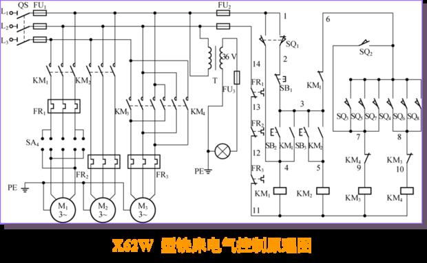 项目七 典型机床电气控制电路及其故障分析与维修 x62w铣床电气元件表