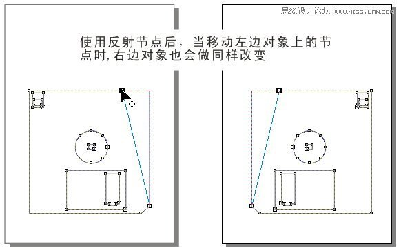 CorelDRAW解析贝塞尔工具使用技巧_360v工具cad画法楼梯建模图片