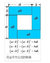 完全平方公式怎么算_360问答