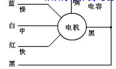 空调风扇电机如何接220伏4根线(黄.红.白.黑.)