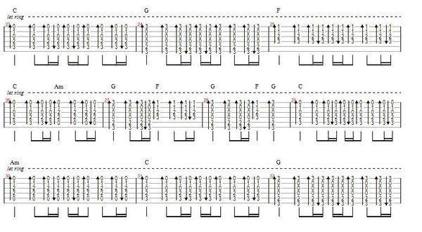怎样学歌谱视频教学自学求草锰宝贝对不起的吉他六线谱已及教学视频六