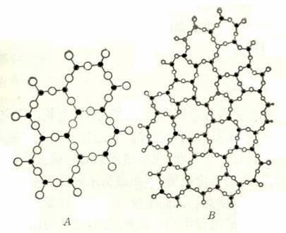 kdp晶体结构
