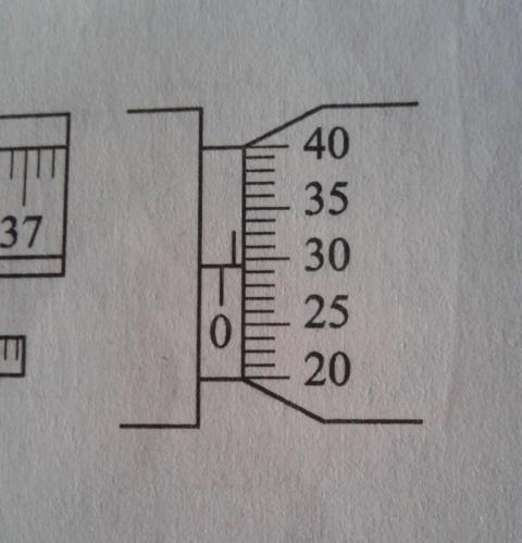 这个螺旋测微器怎么读数,这图的数应该是多少