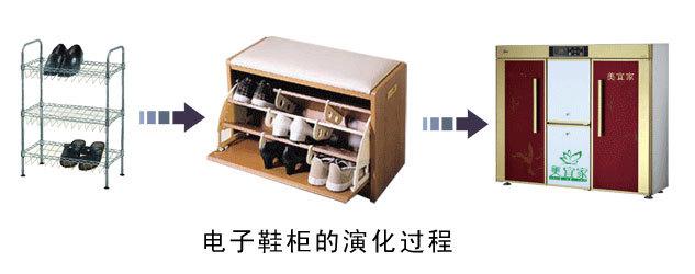 电子鞋柜_360百科