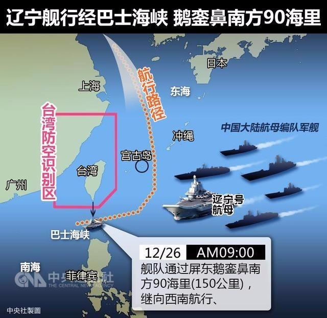 辽宁舰编队进入南海 台独最怕的绕台航行成真 - 马骁-v-mzm - 马骁