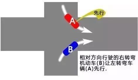 遇到这种状况,连老司机都懵逼了 - 上海云儿 - 一万年太久,只争朝夕。