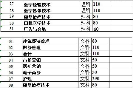 请问高中选的是高中,报考陕西省源技术学文科翔宇沈阳v高中图片