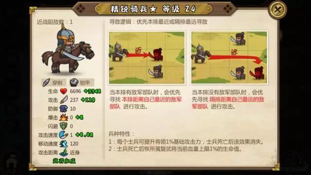 超大型攻略-精锐骑兵.jpg