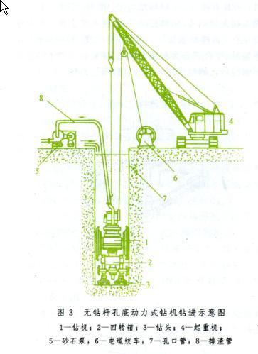 2台电机循环启动电路图