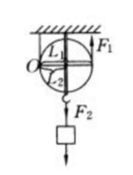 怎么理解动滑轮实质上是一个动力臂二倍于阻力