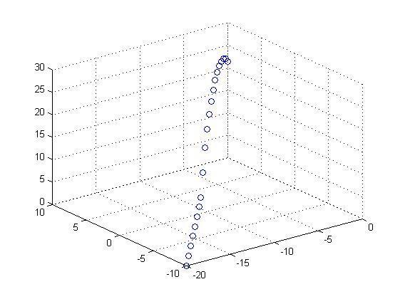 求助:求助:MATLAB三维散点图绘制_360问答3dmax怎样导成cad图片