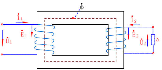 为什么电流(电压)互感器二次侧不能开路(短路)?