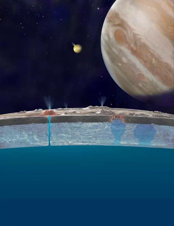 欧罗巴概念图,前景是欧罗巴,右边是木星,中间是木卫一艾奥。 那么这颗木星的卫星是否拥有可以支持生命的原材料以及化学能的正确配比?这个答案可能取决于欧罗巴是否拥有合适的环境,能让化学物质以正确的比例为生物进程提供能量。地球上生命的诞生就是利用了类似的契机。 根据NASA中文的介绍,NASA加州帕萨迪娜喷气推进实验室(Jet Propulsion Laboratory, JPL)的科学家们对木星的卫星欧罗巴的海洋情况进行了建模,在排除了与火山运动直接相关的过程之后,将欧罗巴潜在的氢气和氧气产量与地球相比较