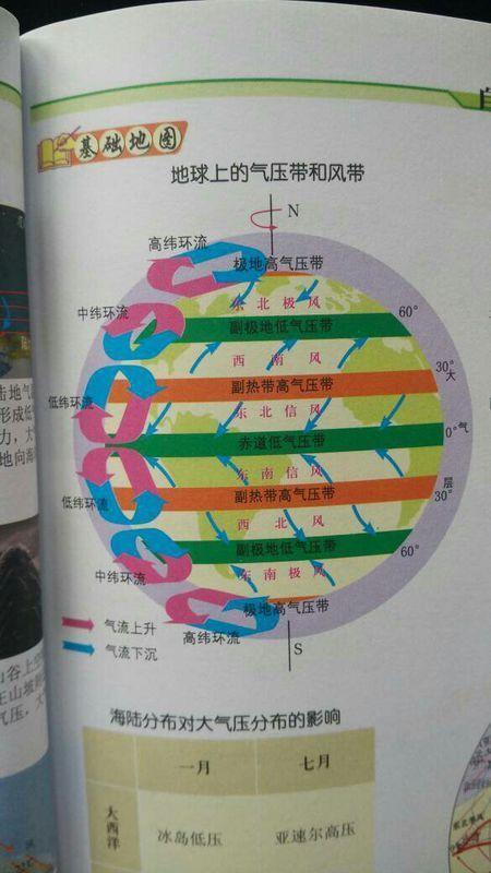 环流高中帮我画一下北半球中纬地理示意图标鲁教版v环流高中化学1图片