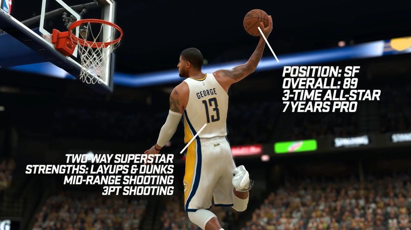 NBA2KTV第三季02