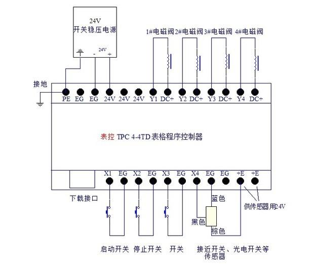 电磁阀控制气缸怎么连接?