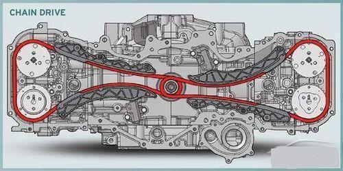 《赶紧分享朋友圈》   迈腾发动机对正时机油泵水泵还有中心轴用不用