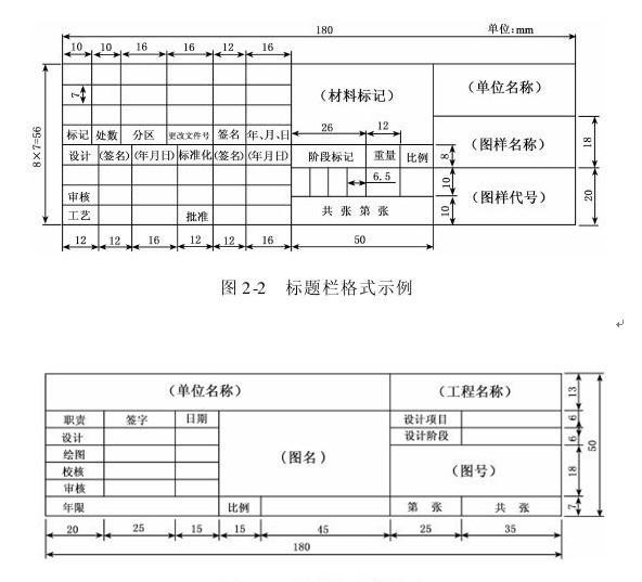 A0图纸明细栏是的及尺寸图纸样式?_360拼图3d切割标准图片