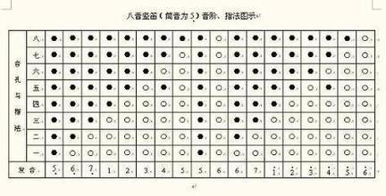 八孔竖笛 六孔竖笛 图片合集