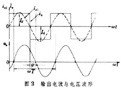 具有并联谐振式负载的为了提高负载端的尽管并联逆变电路的输出