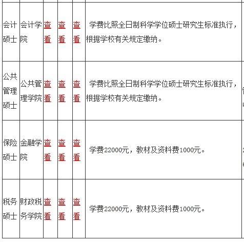 中南财经政法大学会计专硕每年的学费大概多少