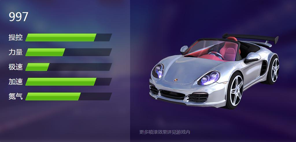 《疯狂飞车》赛车介绍-撩妹神器997