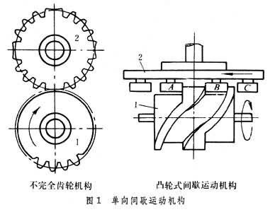 单向运动机械结构