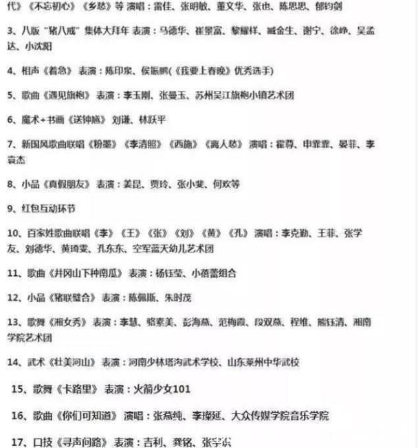 2019央视春晚节目单流出,陈佩斯复出成最大福