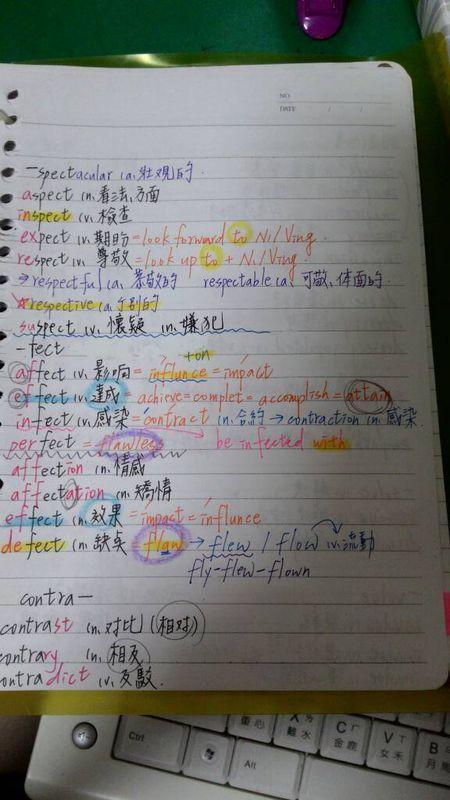 英语单词太难记了,好不容易记得了发音不记得