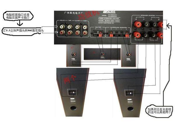 电脑怎么连接音箱功放 相关说明: 我把电脑后面的插口接线 分成了两部分 一边接功放 一边接耳机 但是出来的声音都是单声道 我晕....... 有什么其他的办法啊 让出来的声音是双声道的 啊   肯定是支持5,然后功放接在后面板就可以了://shop,才会出现单声道的现象。 你的声卡有6个接口,而且前面板可用(有些机箱前面板的接口是不接的): 一般这两个插孔是相通的,并且不想拆开耳机,耳机和功放各插一个即可。 一般出来是三根线,一根左声道,就去买几个插头和插孔,两个插孔一个插耳机另一个插功放,一根地线,组合