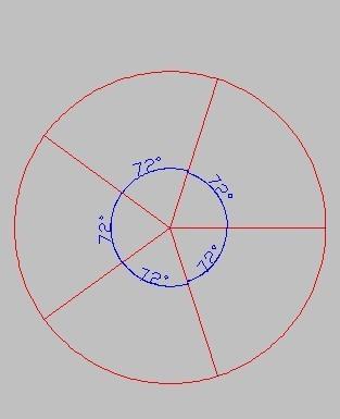 如何把圆分成五等分_把圆分成五等分