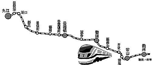 九景衢铁路_360百科