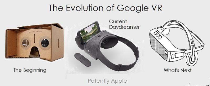 Daydream View或搭载新技术