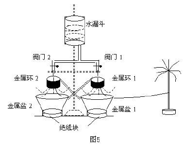 电磁装置课程设计——感应电机设计