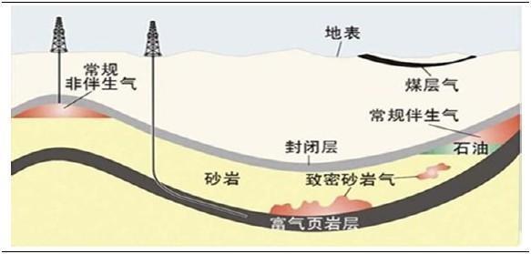 学科:煤层气地质学 词目:煤孔隙结构 英文:coal pore structure 压汞
