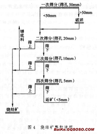 电路 电路图 电子 原理图 325_446 竖版 竖屏