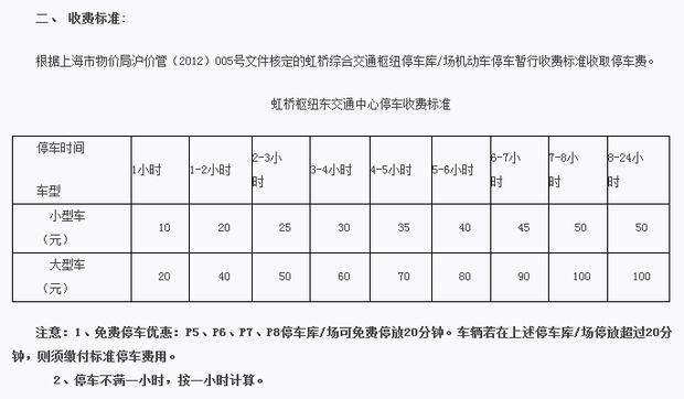 上海虹桥飞机场的停车场是如何来收费的?