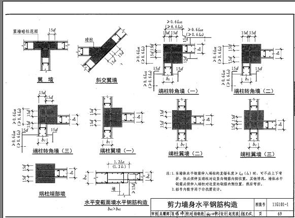 剪力墙办法中的墙柱图纸上标注是结构柱,框架图纸计量管理剪力图片