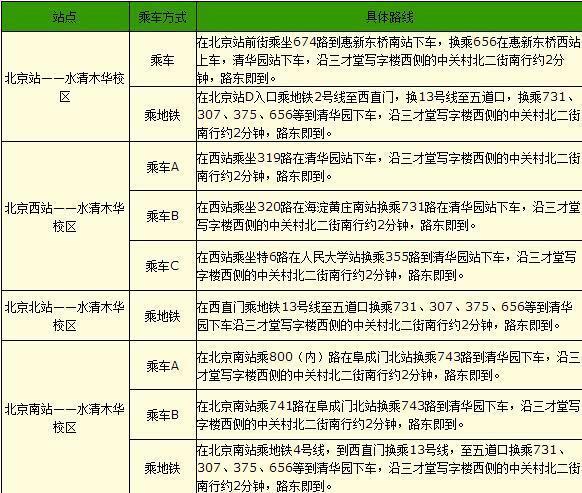 新东方水清木华校区_